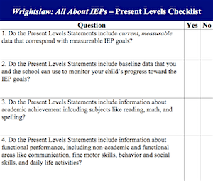 image of All About IEPs Present Levels Checklist download