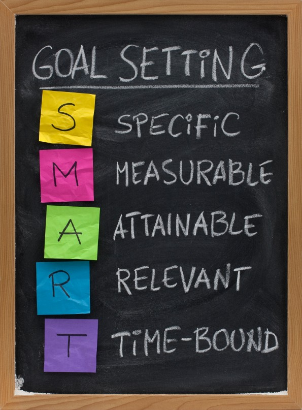 image of chalkboard with goal setting ideas