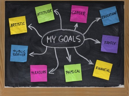 personal goals for transition planning