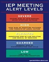 IEP Alert levels